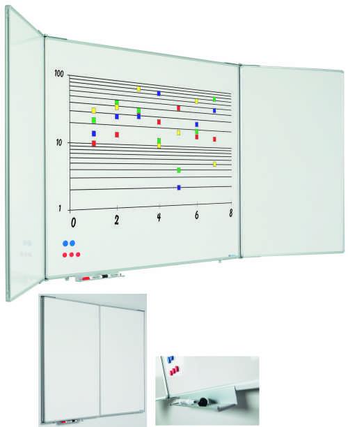 Tabla Alba Magnetica Cu 5 Suprafete  100 X 200 Cm  Profil Aluminiu Rc  Smit