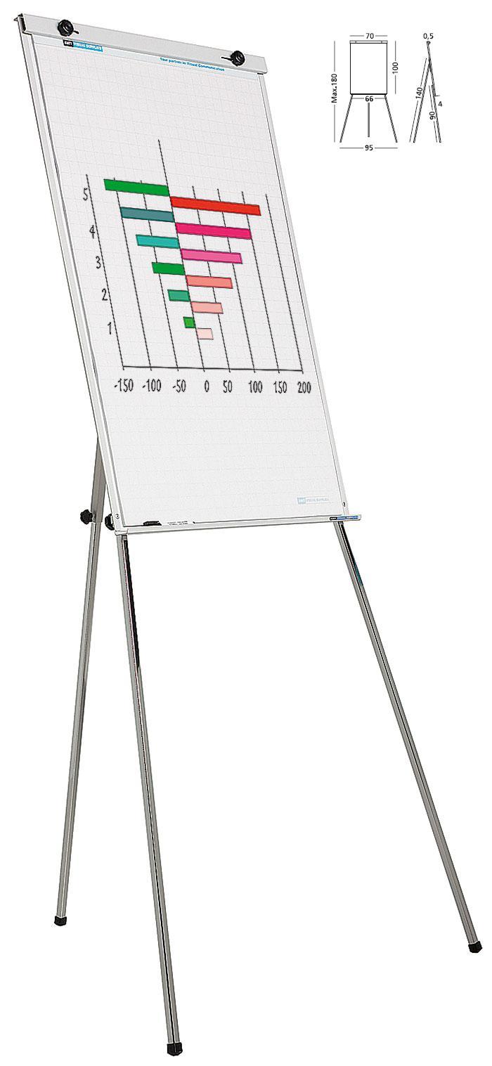 Flipchart Magnetic  100 X 70 Cm  Smit Budget